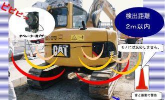 バックホウ用作業半径内監視システム【メットセンサー】