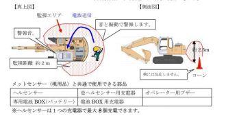 作業半径内監視システム「バックホウ用メット・センサー」