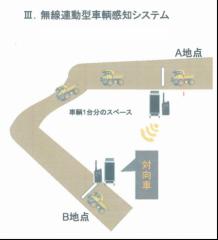 無線連動型車輌感知システム