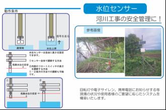 水位監視システム