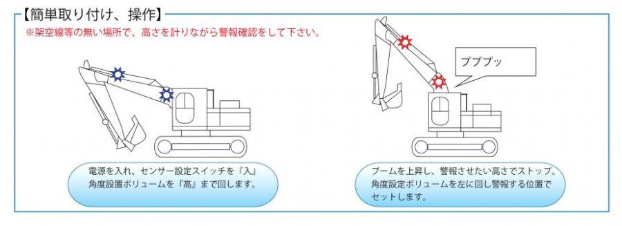架空線等接近警報システム「取付・操作」 架空線等接近警報システム「取付・操作」 メーカーエヌディ