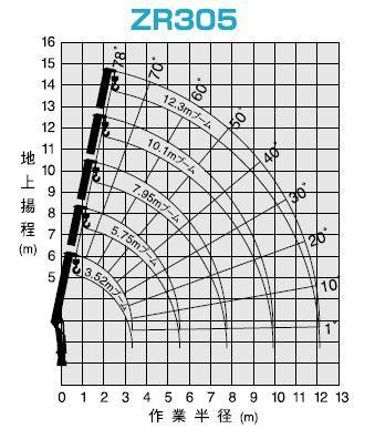 ラフテレーンクレーン|株式会社タダノ